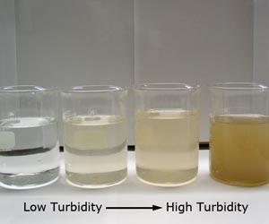 turbiditatea-apei