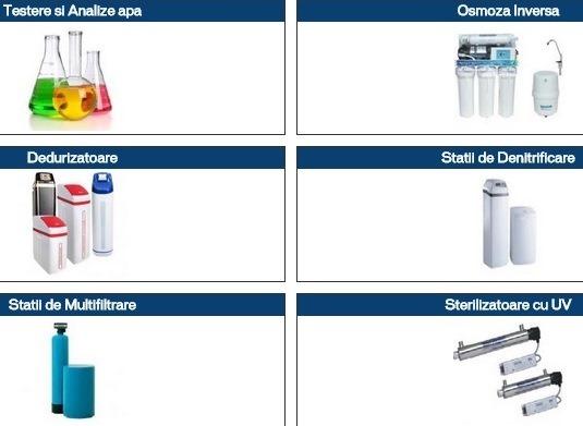 produse-purificare-tratare-apa-watermag